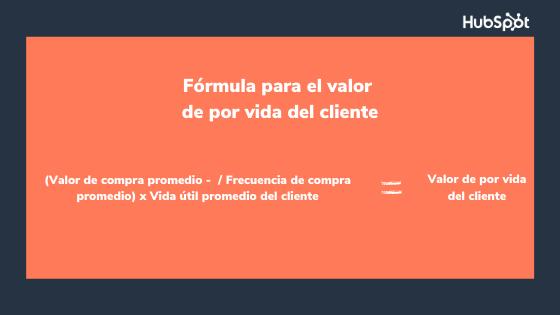 Fórmula del indicador de retención de clientes sobre valor de por vida del cliente