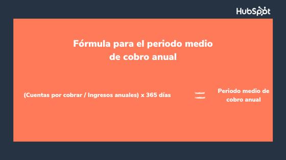 Fórmula del indicador de retención de clientes sobre periodo medio de cobro anual