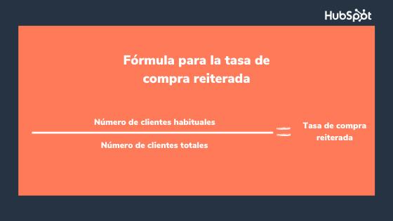 Fórmula del indicador de retención de clientes sobre tasa de compra reiterada