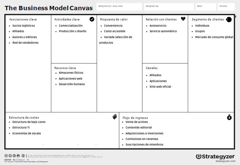 Ejemplo del modelo Canvas de Amazon