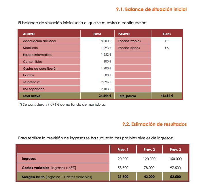 Ejemplo de plan de negocios de la Diputación de Granada