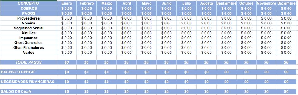 Ejemplo de presupuesto empresarial de tesorería