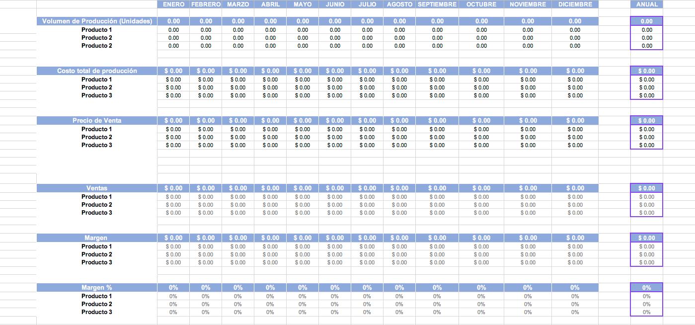 Tipos de presupuesto: ejemplo de presupuesto de ventas