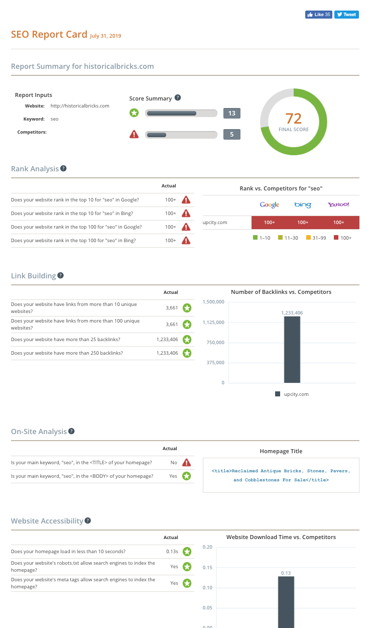 SEO Report Card, herramienta para realizar análisis web como Google
