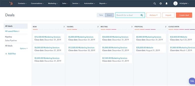 Ejemplo de análisis e informe de ventas con HubSpot