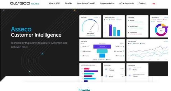 Mejores software de customer intelligence: Asseco