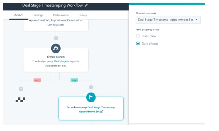 Automatización de workflow de ventas