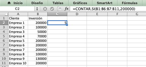 Fórmulas de Excel: CONTAR.SI
