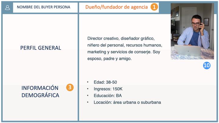 Ejemplo de buyer persona de Visual Creatives: perfil general