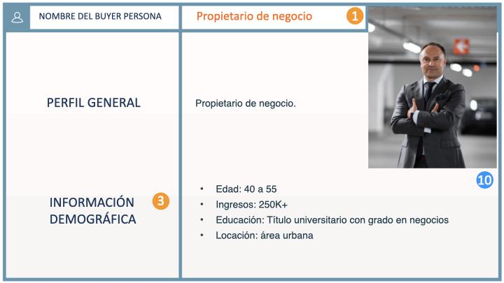 Ejemplo de buyer persona de FourDiaz Vargas: perfil general