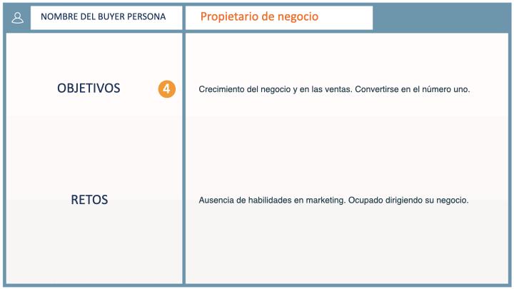 Ejemplo de buyer persona de FourDiaz Vargas: objetivos y retos