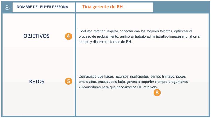 Ejemplo de buyer persona de HUCACE: objetivos y retos