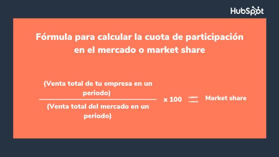 Cómo calcular la cuota de participación en el mercado o market share