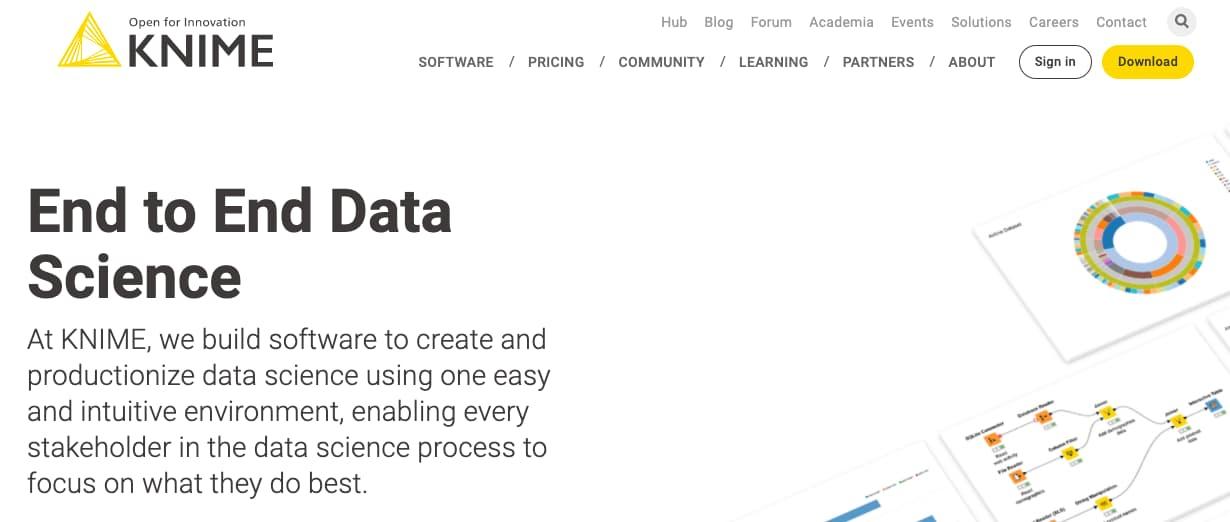 Ejemplo de software para la ciencia de datos: Knime