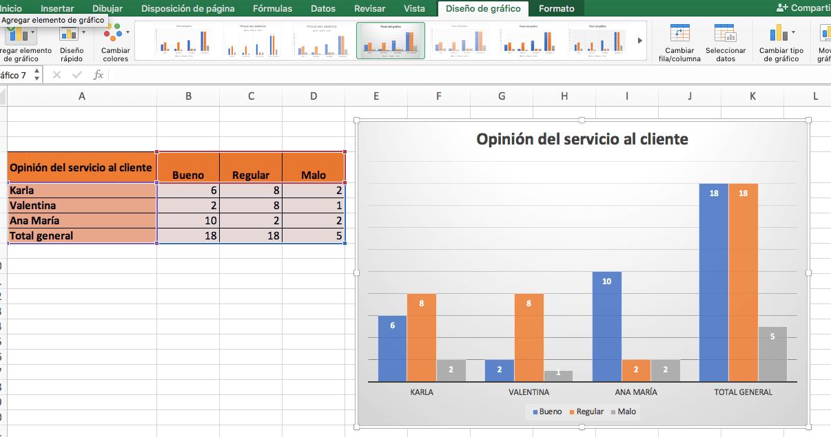 Cómo hacer gráficas de barras en Excel: dale formato