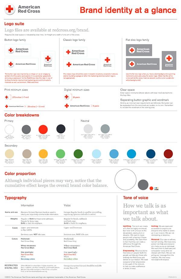 Ejemplo de manual de identidad corporativa, Cruz Roja