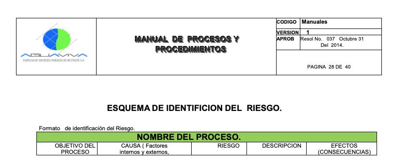 Ejemplo de manual de procedimientos y políticas