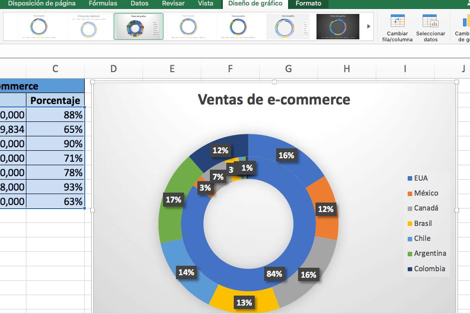 Cómo hacer una gráfica de anillos en Excel: dale formato