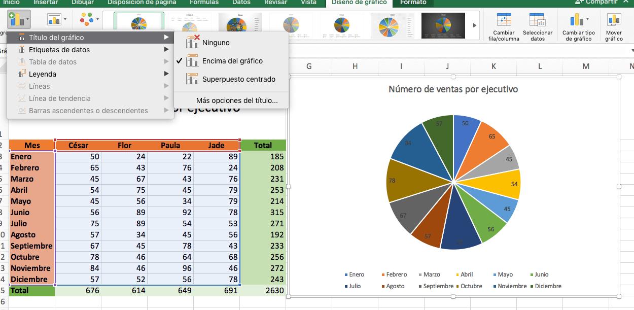 Cómo hacer una gráfica de pastel en Excel: dale formato