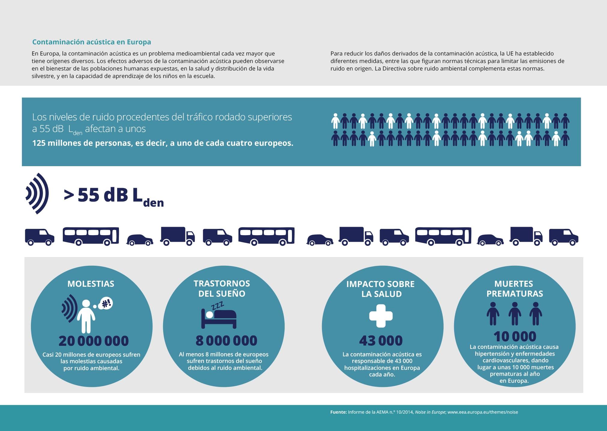 Ejemplo de infografía mixta