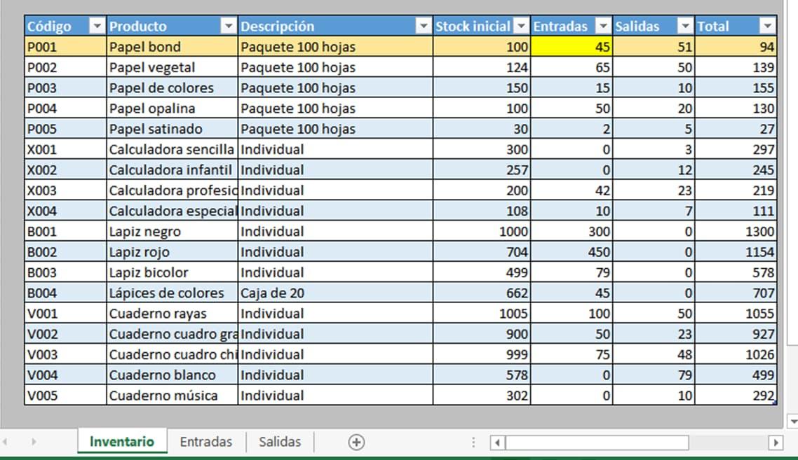 Cómo hacer un inventario en Excel ordenado
