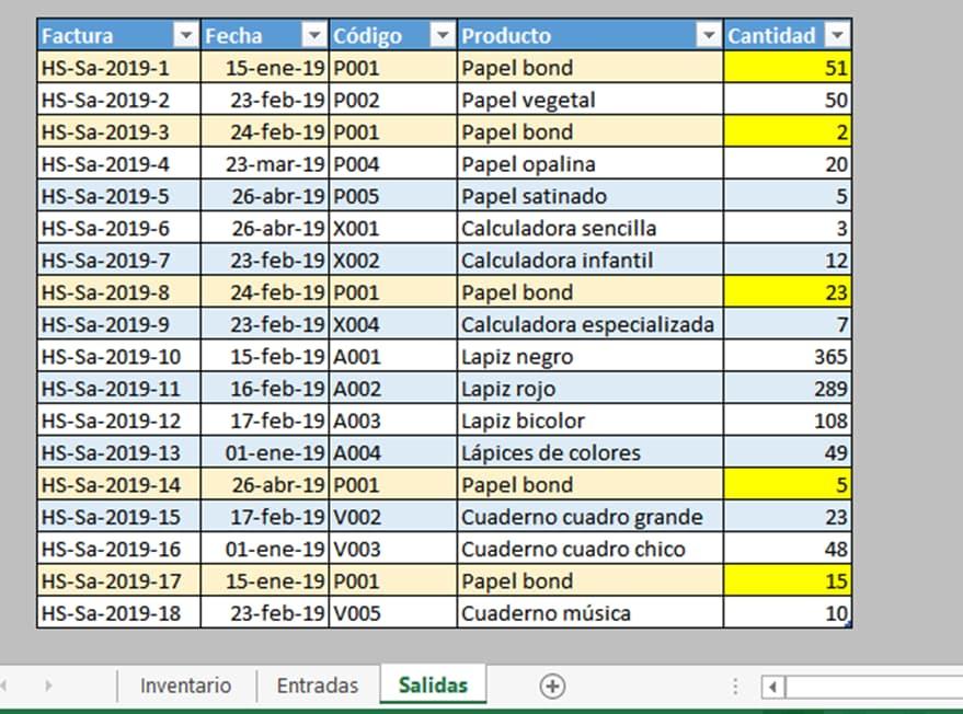 Ejemplo de inventario en Excel completo