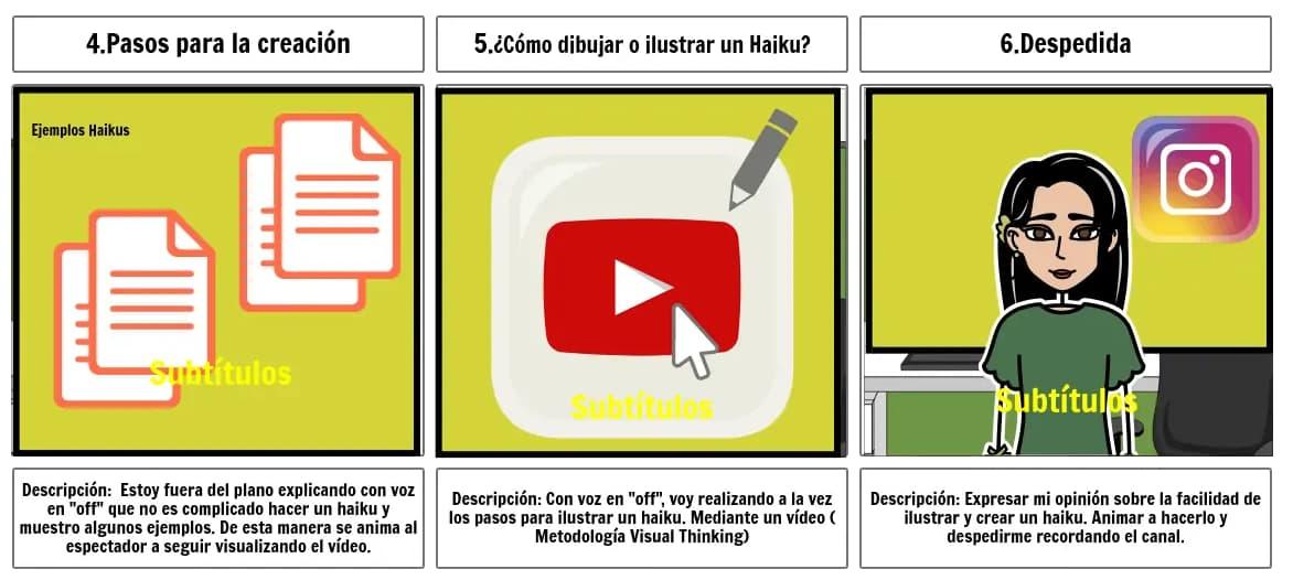 Ejemplo de un storyboard para un video o spot publicitario