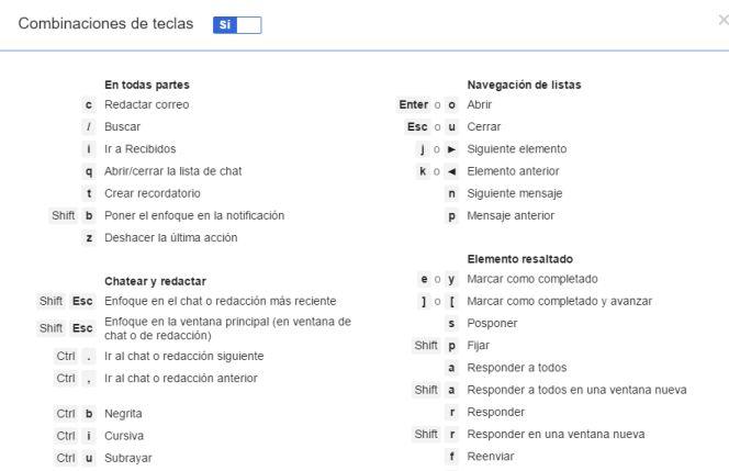 Combinación de teclas y atajos en Gmail