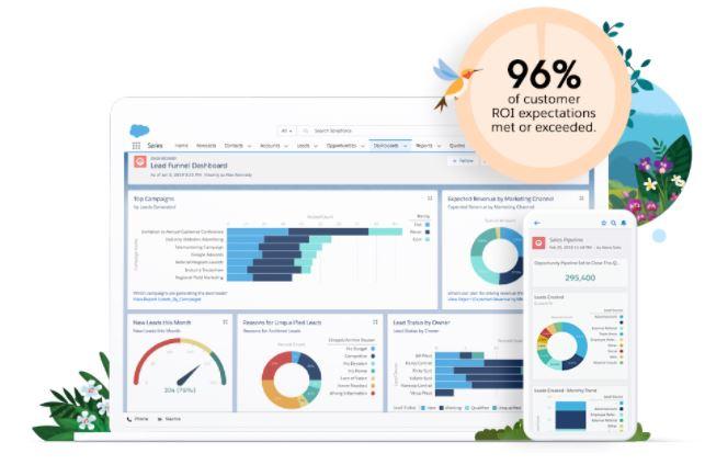 Ejemplos de CRM: Salesforce