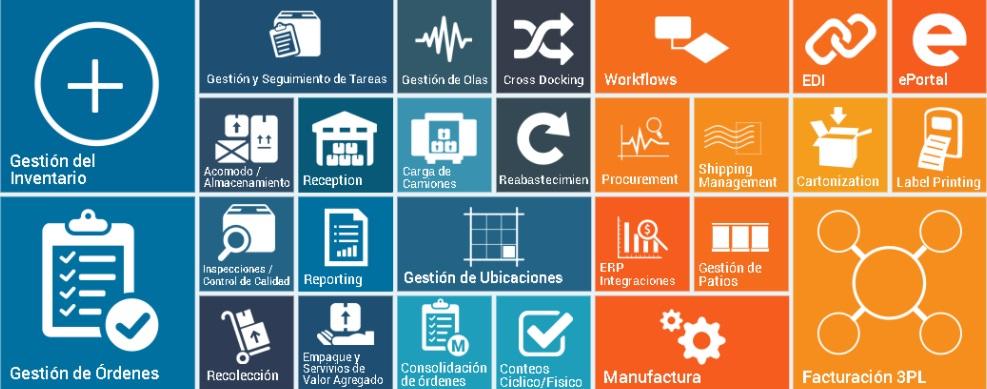 Ejemplos de sistemas para administrar la cadena de suministro: Datex Footprint