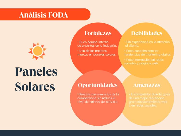 Ejemplo de análisis FODA para paneles solares