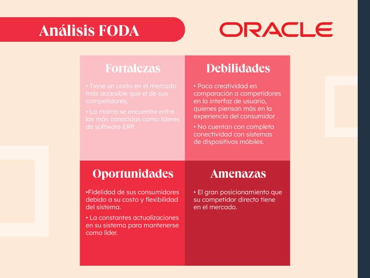 Ejemplo de análisis FODA para Oracle