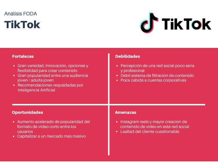 Ejemplo de análisis FODA de TikTok