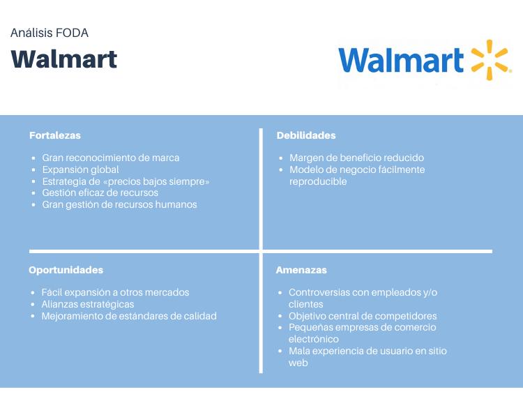 Ejemplo de análisis FODA de Walmart