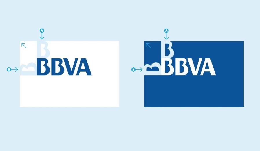 Ejemplo de manual de identidad corporativa: BBVA