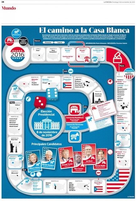 Ejemplo de infografía de elecciones
