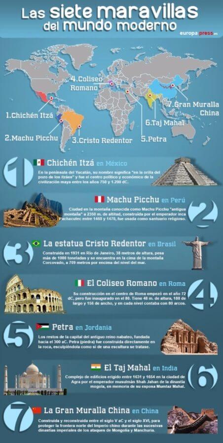 Ejemplo de infografía sobre las 7 maravillas del mundo moderno