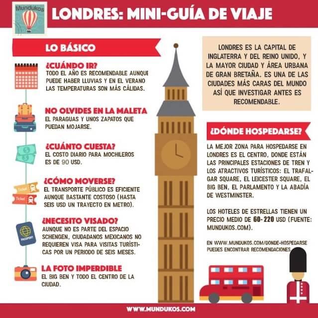 Ejemplo de infografía sobre Londres