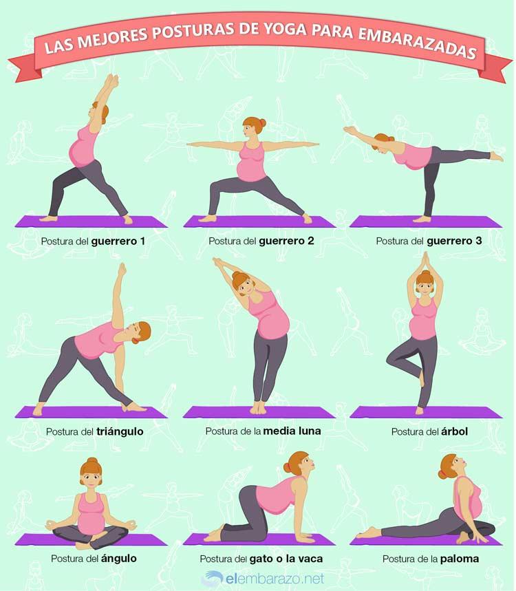 Ejemplo de infografía de posturas de yoga