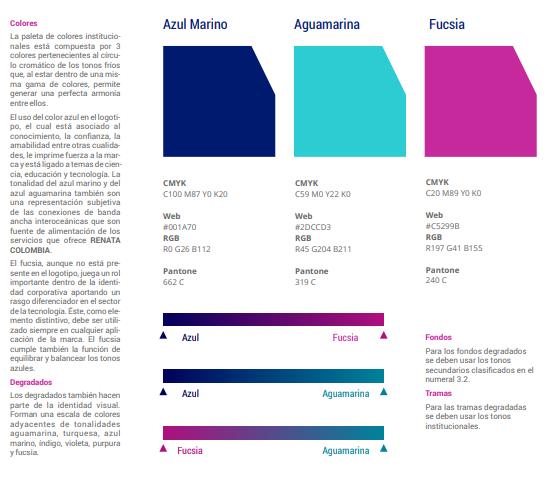 Cómo hacer un manual de identidad corporativa: incluye colores de marca