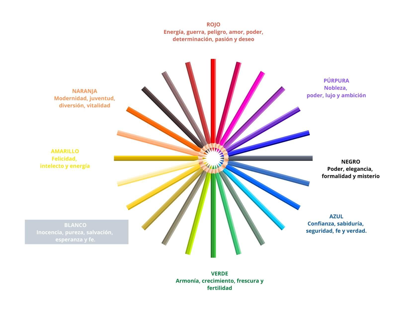 marketing-emocional-colores-y-emociones