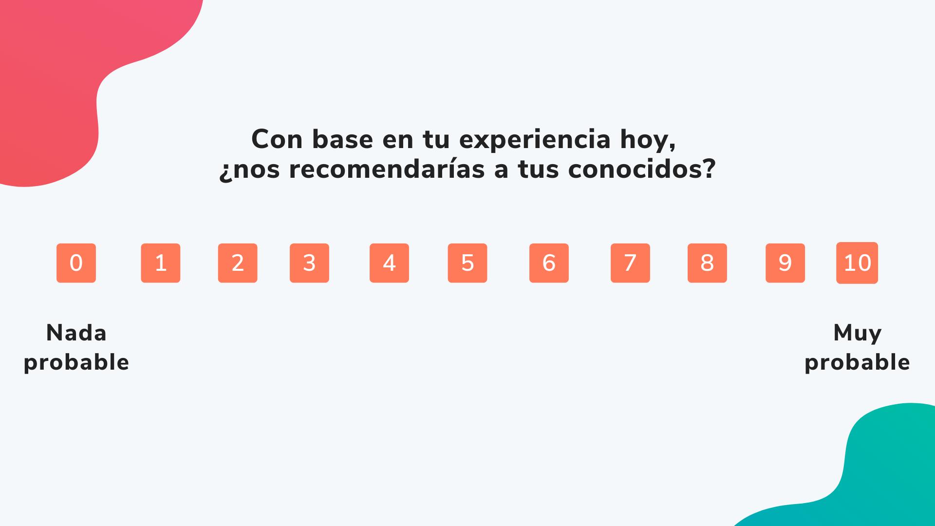 Ejemplo de encuesta NPS: experiencia