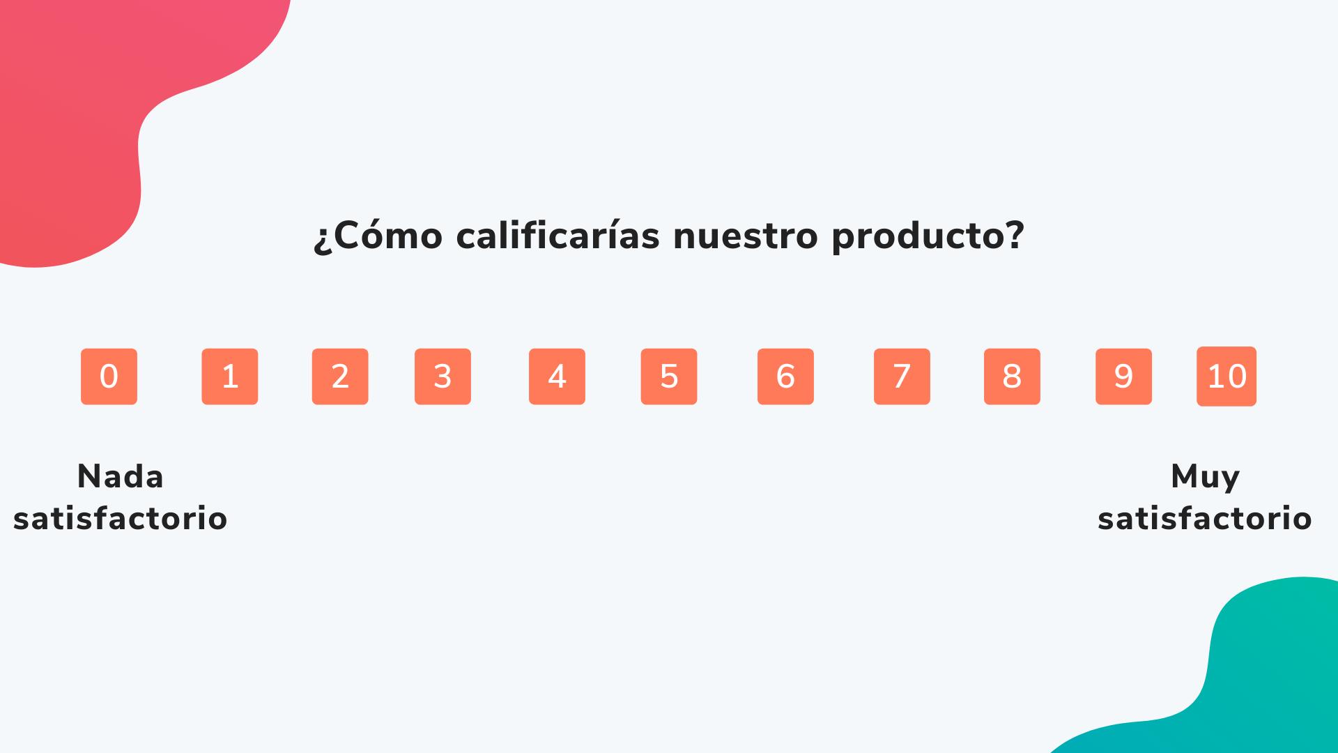 Ejemplos de encuestas de satisfacción NPS: calificación de producto