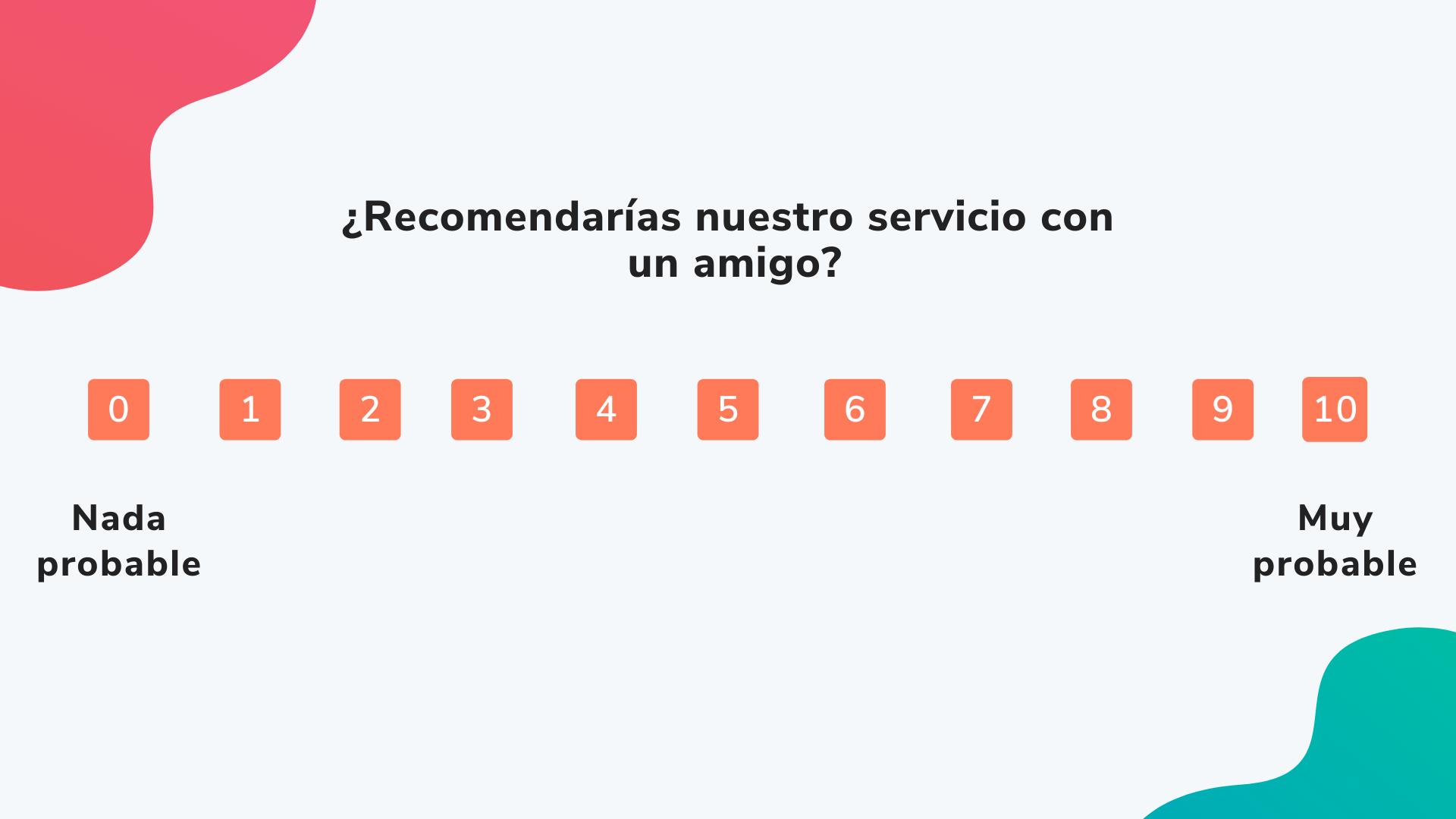 Ejemplos de preguntas para hacer encuestas NPS: recomendación