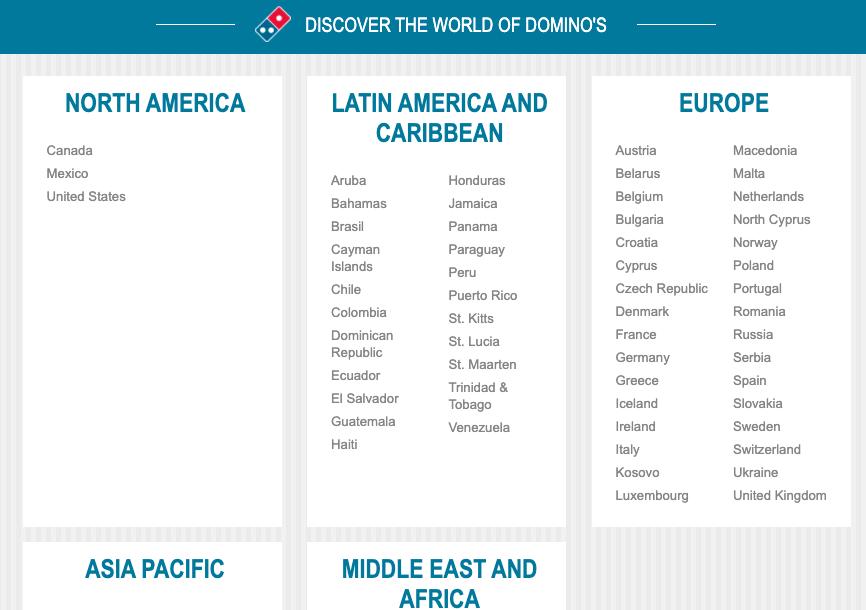 Estrategia de marketing internacional de Domino's