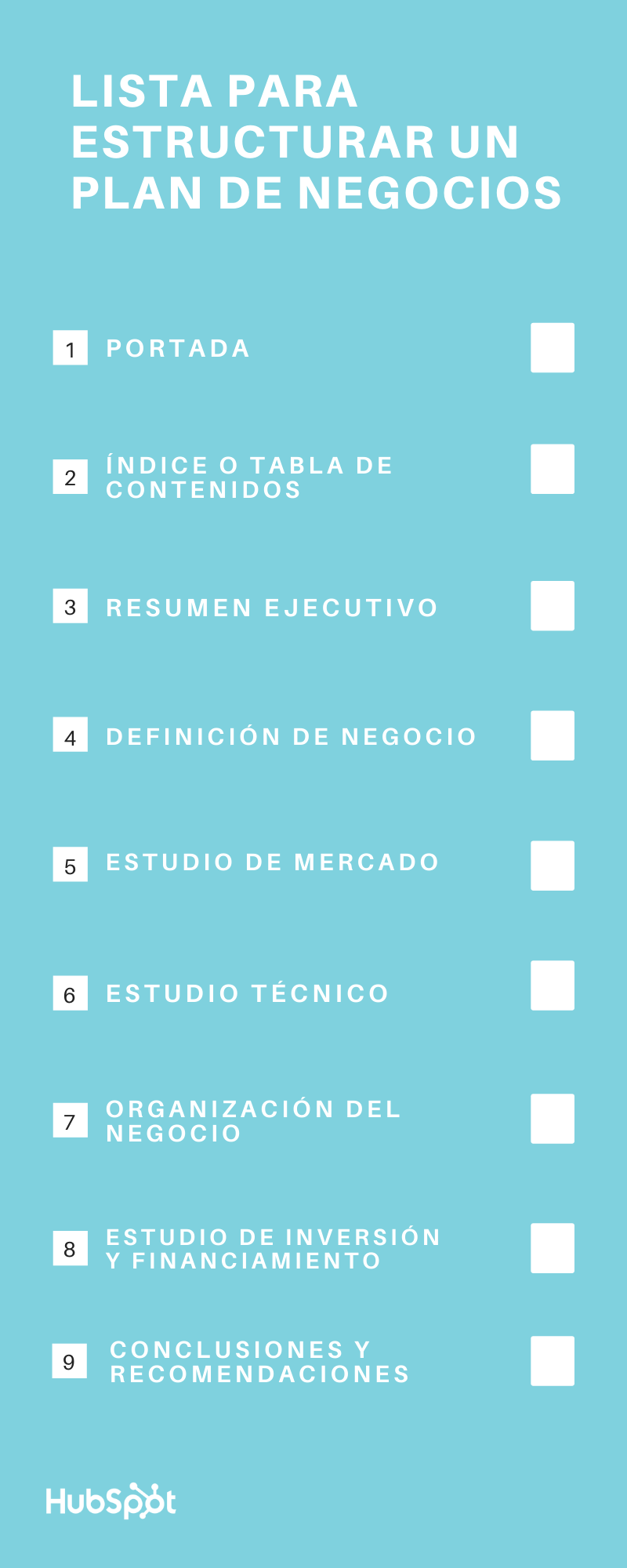 Elementos de la estructura de un plan de negocios