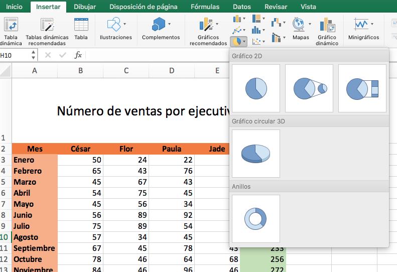 Cómo hacer una gráfica de pastel en Excel: selecciona los datos