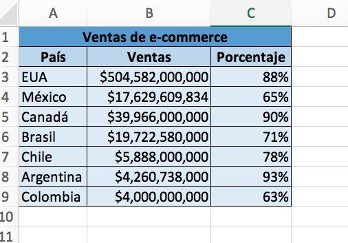 Cómo hacer una gráfica de anillos en Excel: añade los datos