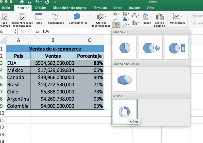 Cómo hacer una gráfica de anillos en Excel: selecciona los datos