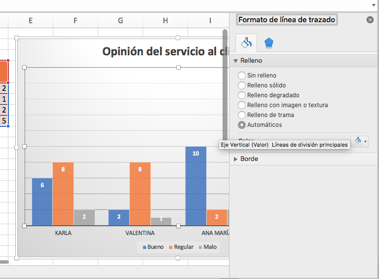Cómo hacer gráficas de barras en Excel: formato del área de trazado